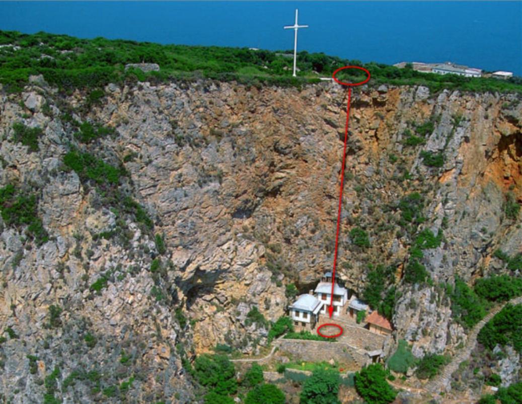Άγιο Όρος νεκρός προσκυνητής