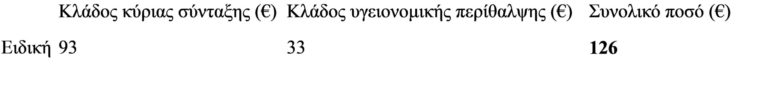 ΕΙΣΦΟΡΕΣ ΠΙΝΑΚΑΣ 3